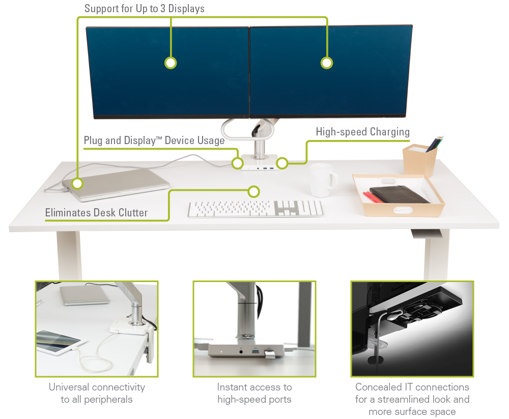 Universal connectivity to all peripherals, for up to 3 displays.Instant access to high-speed USB ports.Concealed permanent connections for a streamlined look and more surface space.